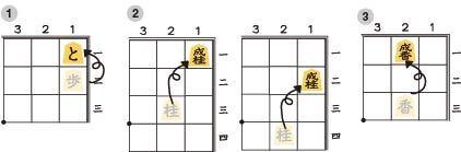 2図:成駒の紹介