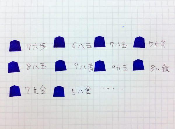 将棋の基本戦法の手順をただ丸暗記すると大変。