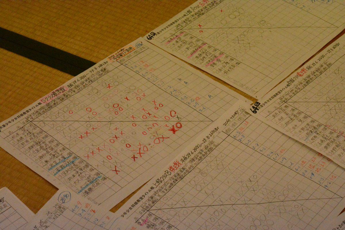 出席簿、対局表などをしっかり保管