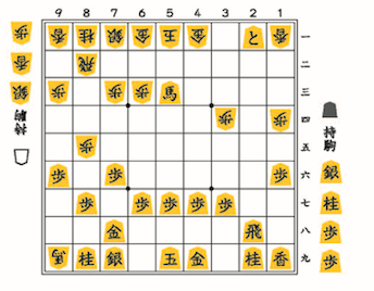 (図6)タダで取られない王手をしよう