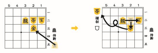 (図8)一間龍
