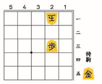 (図4)どこに打つといいかな?