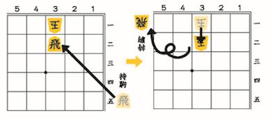 (図3)しっぱい例