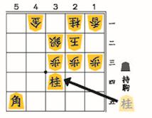 (図7)桂で「王手」をします
