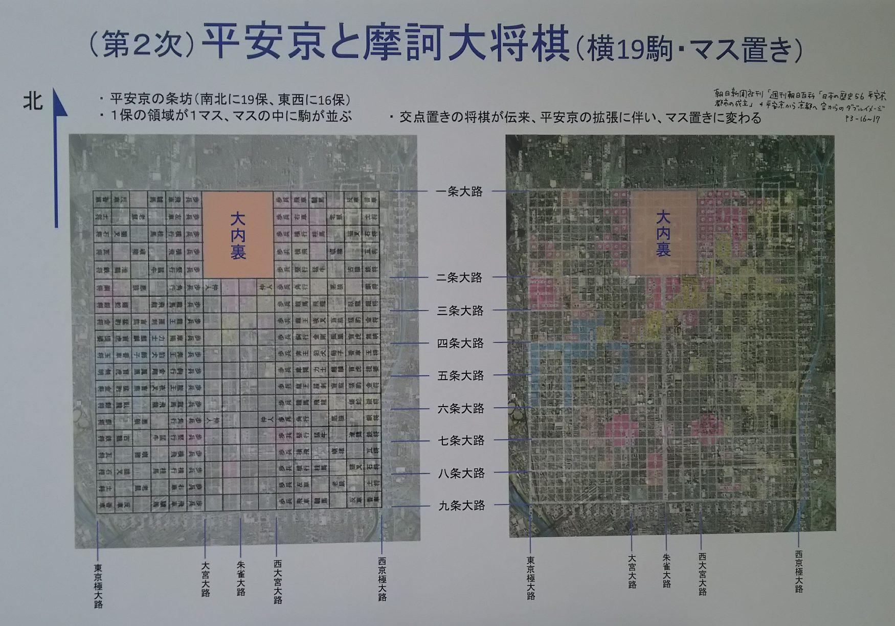 写真1:平安京の区画と将棋盤のマスが一致 著作権:国土地理院、朝日新聞社