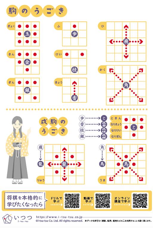 将棋駒の動かし方シート