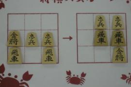 【初級】2021/7/3の将棋パズル