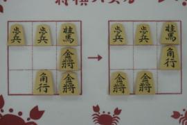 【初級】2021/7/26の将棋パズル